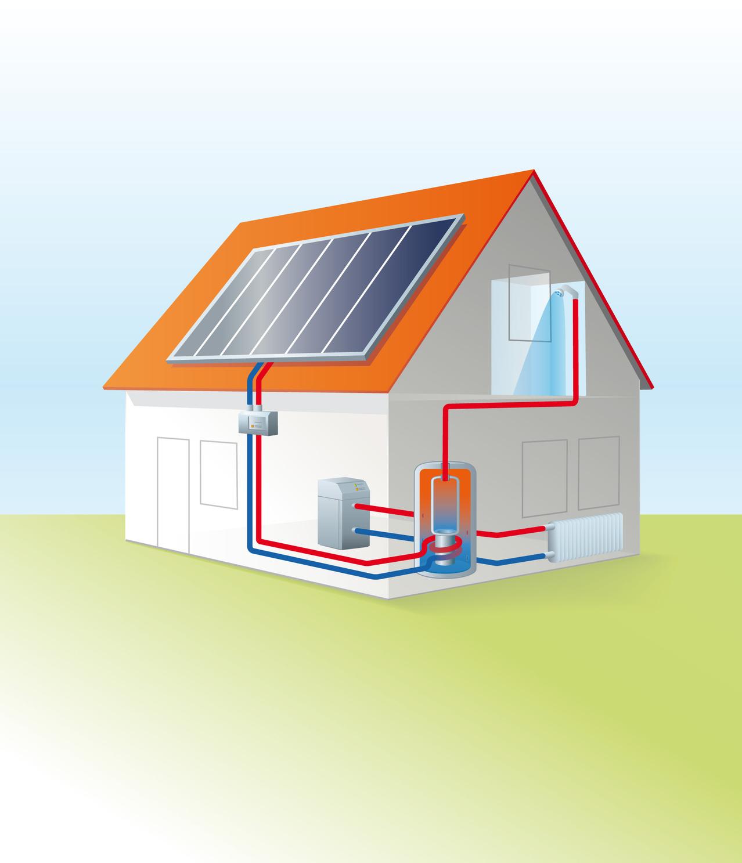 solaranlagen w rme und warmwasser von der sonne as. Black Bedroom Furniture Sets. Home Design Ideas